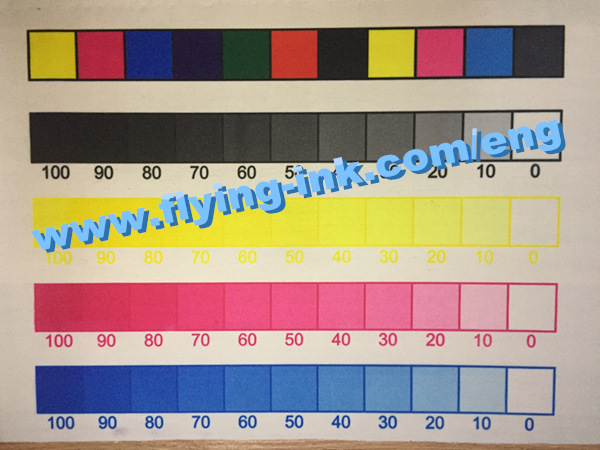 Chinese factory Sublimation offset dye ink